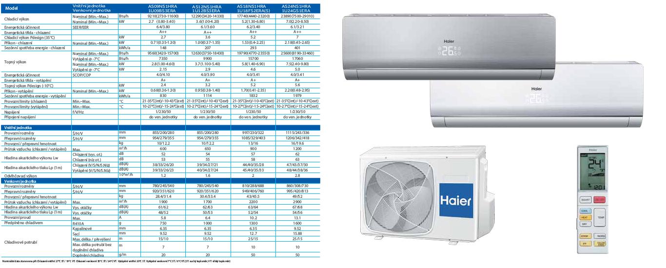 Klimatizace do domu cena